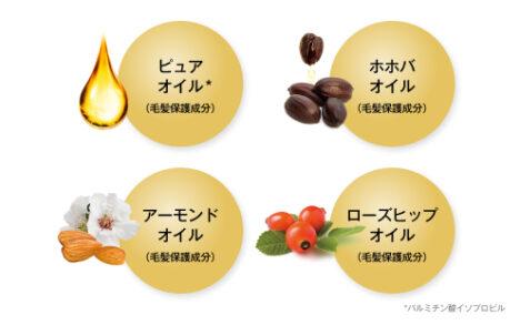 オイルの効果 ツヤ感UP ケア効果 乾燥・熱からの保護 まとまりが良くなる