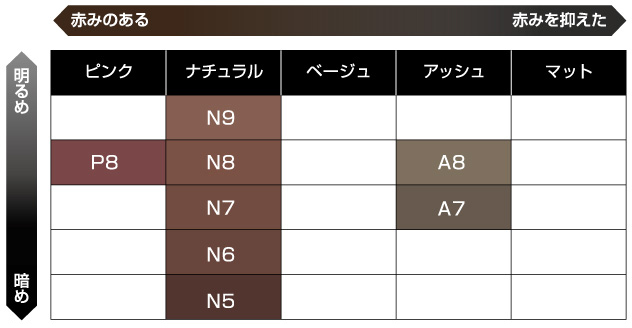 CS_colour-chart