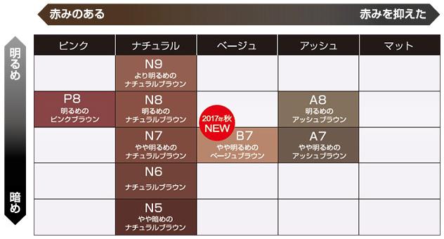 CS_colour-chart_v2