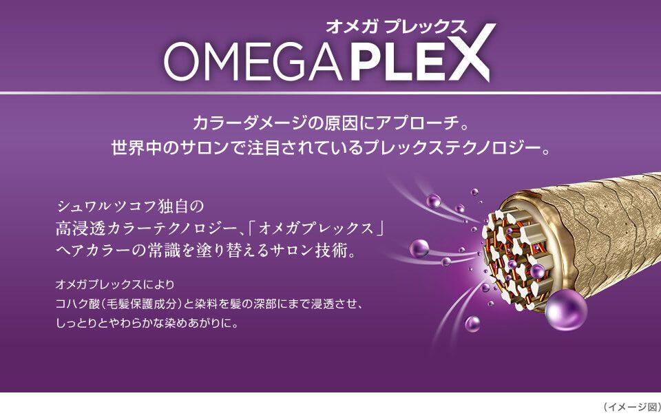 CS_omega-960x570