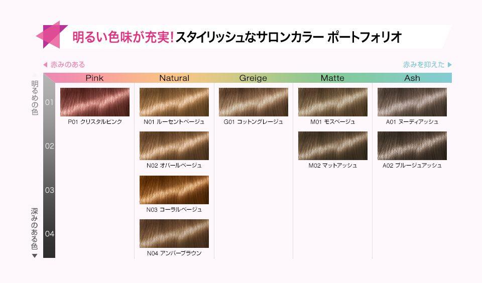 colorgenic_chart