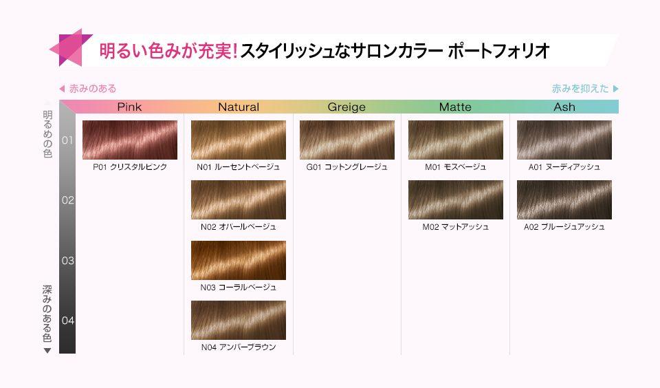 colorgenic_chart01_v2
