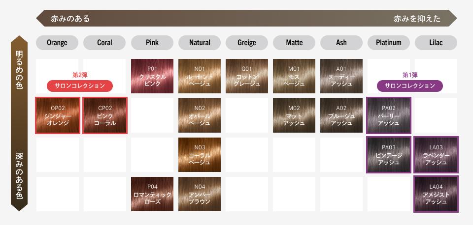 colorgenic_chart01_v5